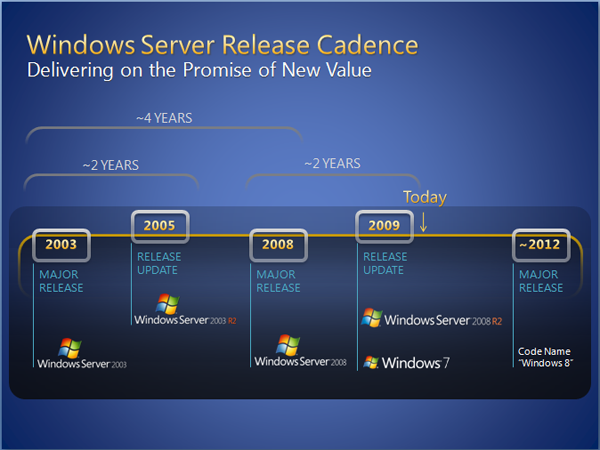 Windows_8_Roadmap.png