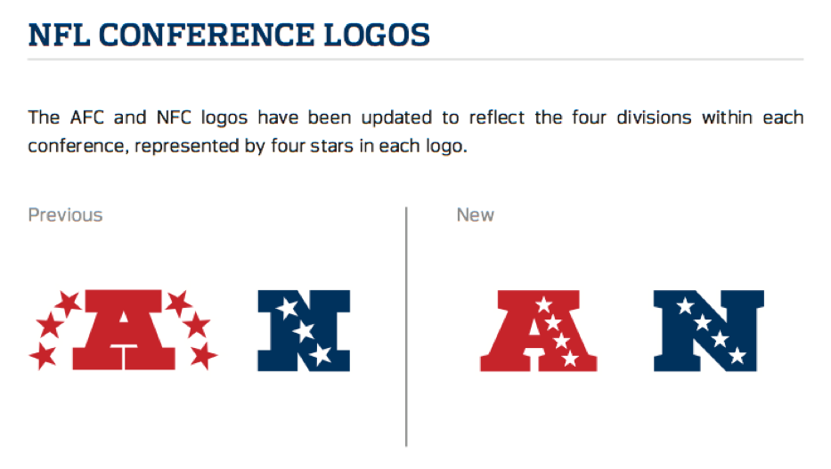 nfl new logos for the 2010 nfl season the sporting