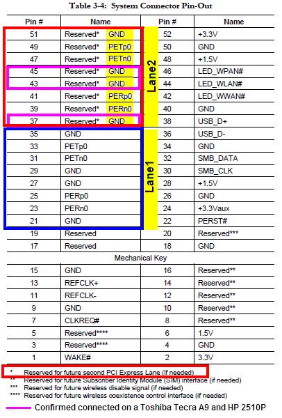 Intel Centrino 6230 -  U0026quot Usb Device Not Recognised U0026quot