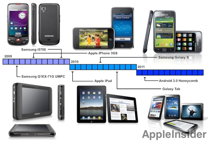 Samsung.Apple.copy.032614.jpg