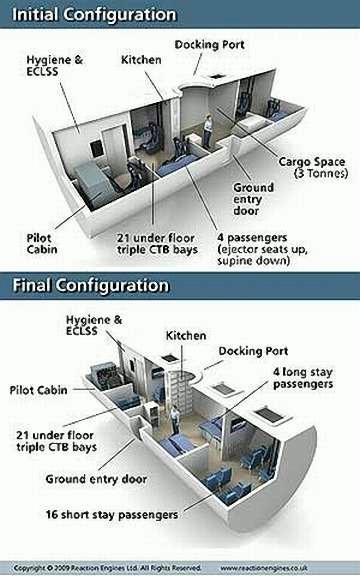 Attached Image: Crew Cabin.jpg