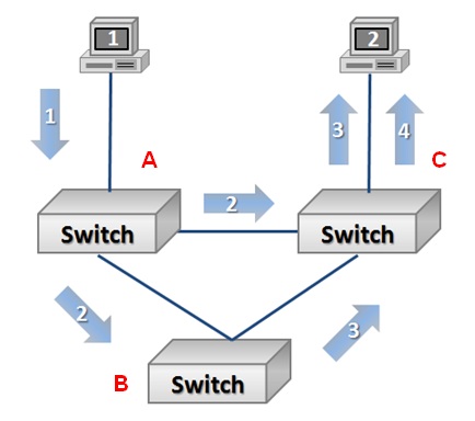 switchloop1.png