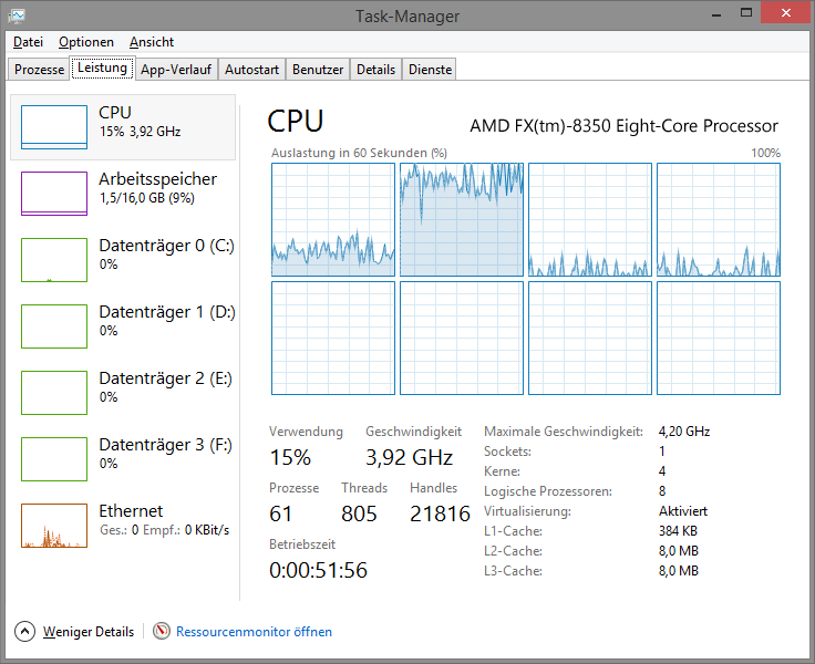 Windows 8 1 And Amd Fx8350 Always At Full Speed Windows Neowin