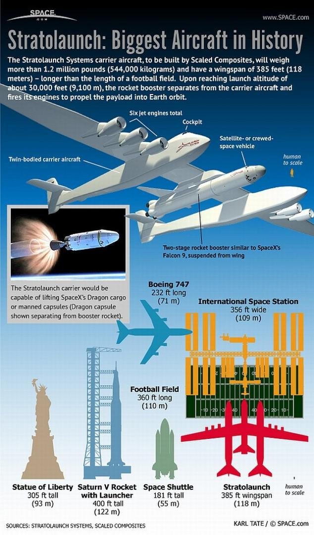StratoLaunch-size-640-90.jpg