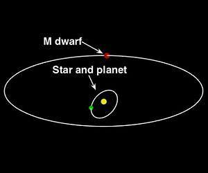 unusual-planetary-system-sun-like-star-d