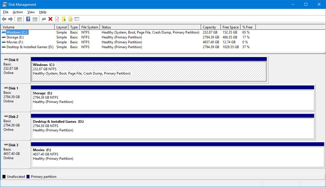0x80070003 when installing Creators Update (build 15063) - Microsoft