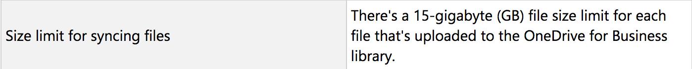 OneDrive/Dropbox - The Cloud (Internet, Network, VPN