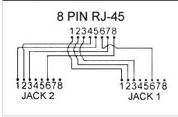 split cat5 diagram router installation diagram hss coil split wiring diagram switch
