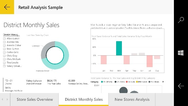 Power BI reports can now be read on Windows 10 Mobile