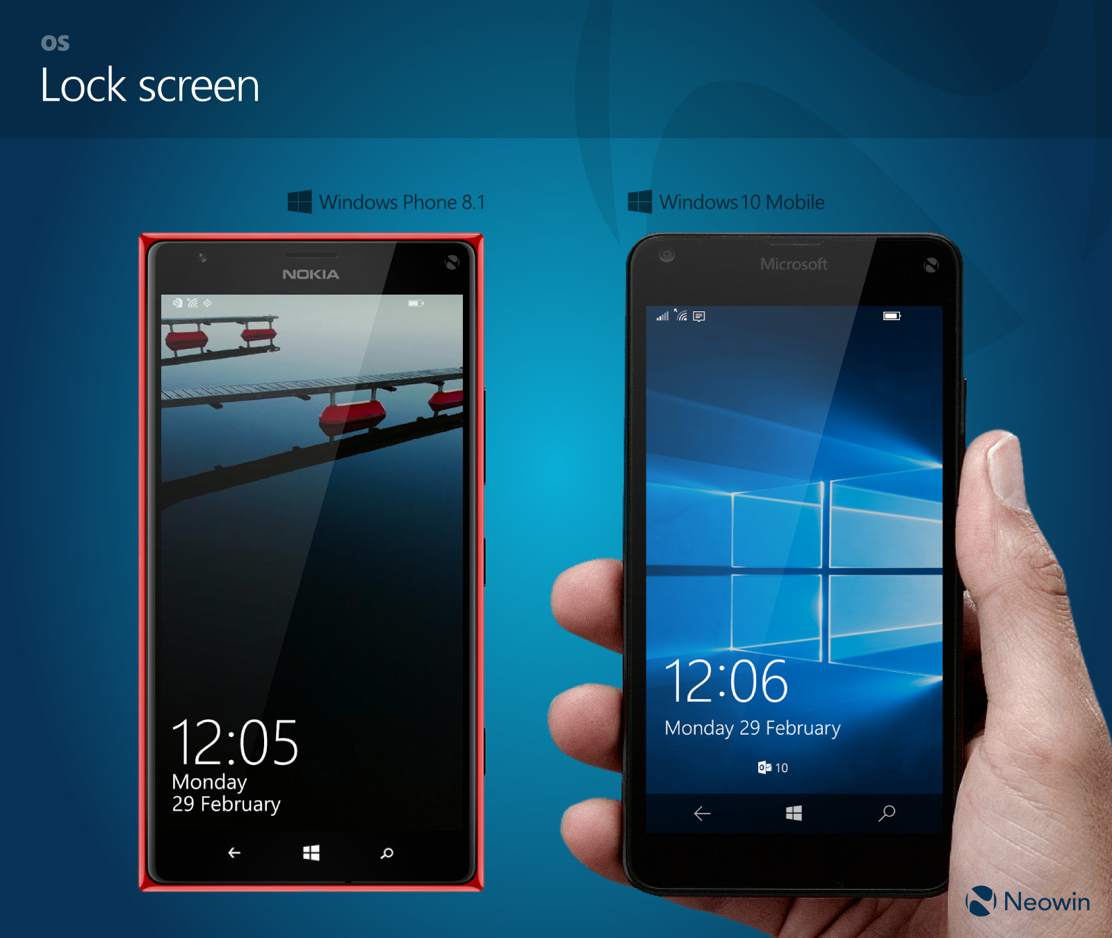 In pictures: Comparing Windows Phone 8.1 and Windows 10 ...