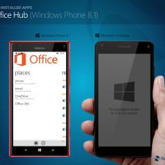 Office Hub (WP8.1)