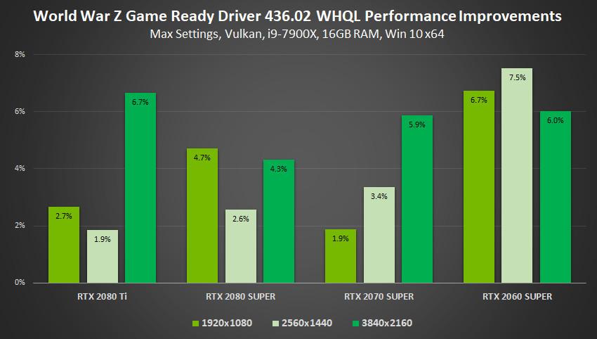 Nvidia 436 02 WHQL Game Ready driver brings 30-bit color