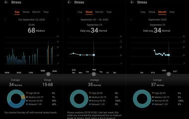 1600977435_stress.jpg