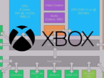 Everything we know about the next Xbox