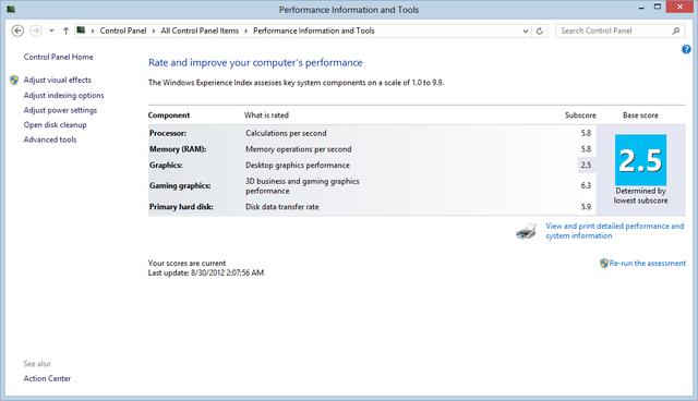 descargar intel graphics media accelerator driver windows 8.1 32 bits
