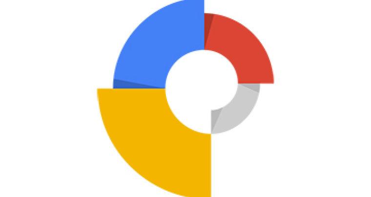 Google Web Designer 8 0 2 0506 Neowin