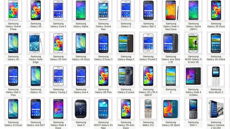 Samsung Galaxy A10 USB Driver | Phone USB Driver