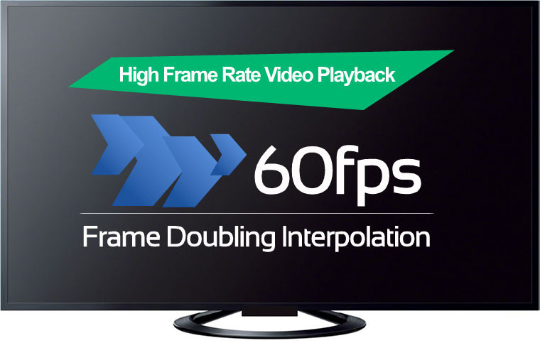 The easiest way to get 60fps frame interpolation playback