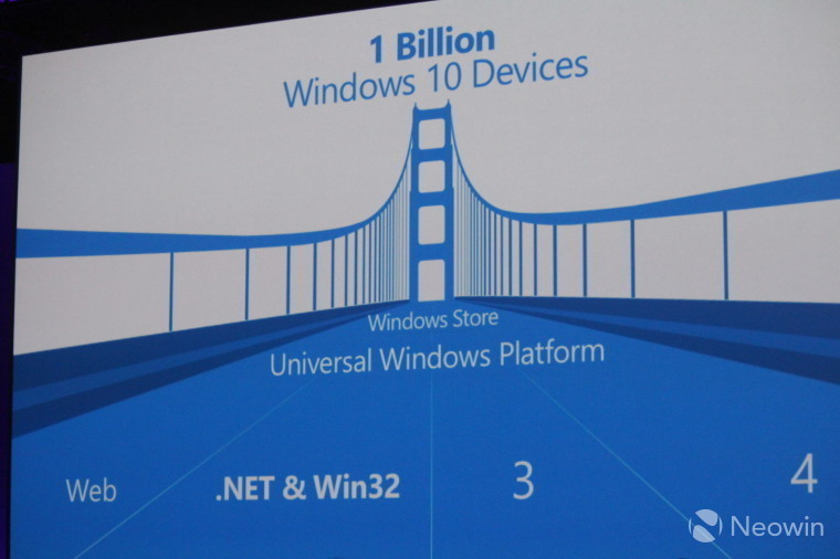 Tim Sweeney: Microsoft's UWP needs to emulate the open