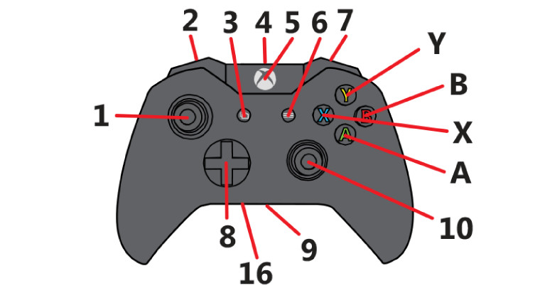 Microsoft is updating the xbox one controller with a 35mm headset a page on the xbox support site entitled get to know your xbox one wireless controller with a revised diagram of the controller featuring a 35 mm ccuart Images