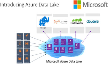 azure-data-lake