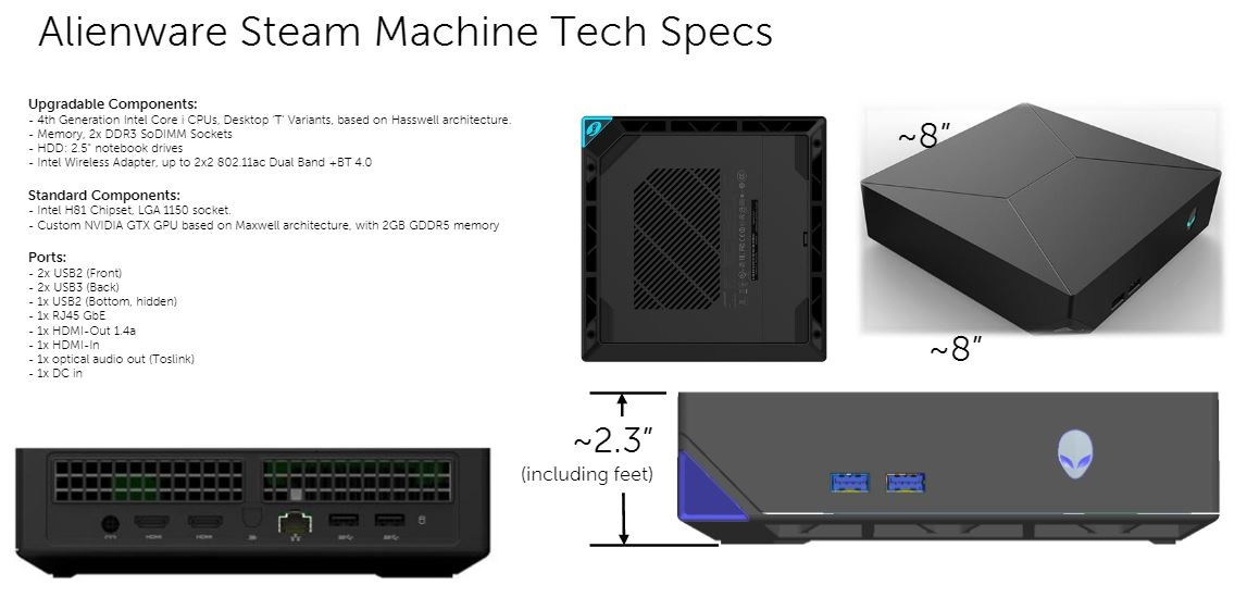 Detailed review of the Alienware Steam Machine - Neowin