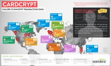 cardcrypt_infographic