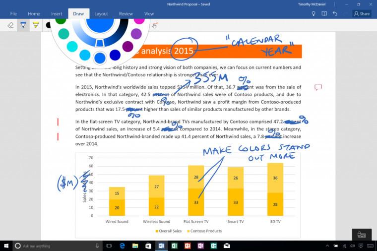 Microsoft Lumia 650 First Look