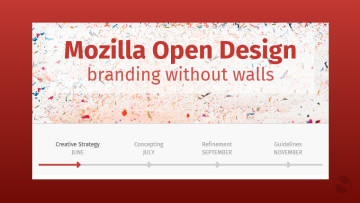 mozilla-open-design
