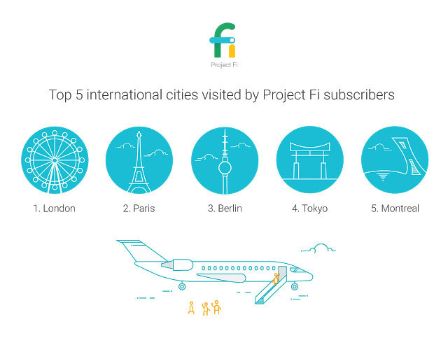 Project Fi announces its first international carrier
