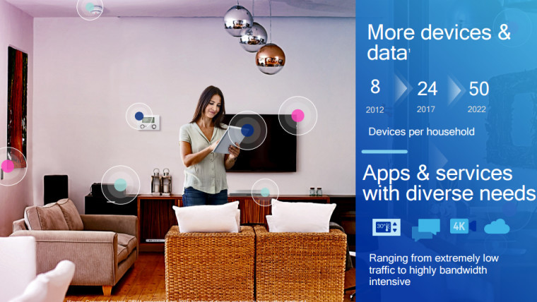 Qualcomm unveils 802 11ax chips, puts your Wi-Fi on steroids - Neowin