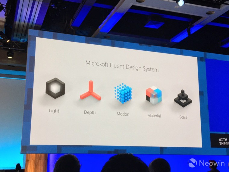 microsoft has identified five key areas on which fluent design will create a new visual experience for users in windows 10