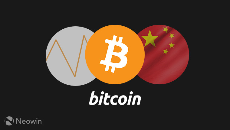 China's Bitcoin Trading Volume Rises Significantly Despite Exchange Ban Talks