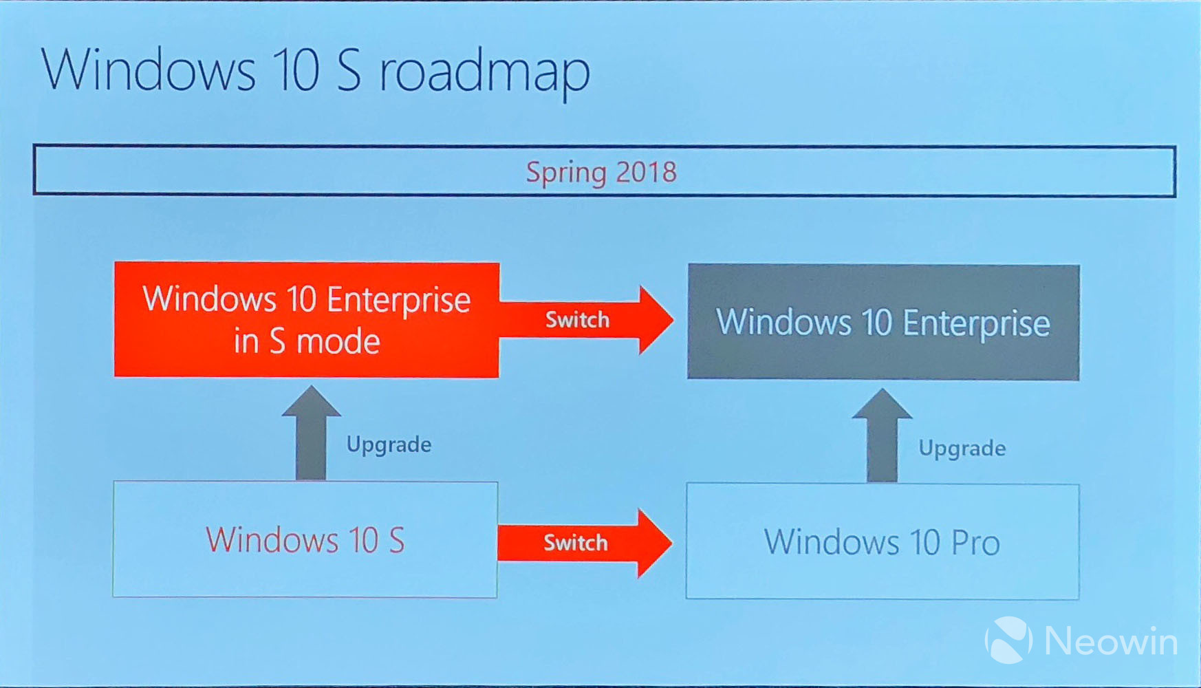 Microsoft is releasing a new version of Windows 10 S for the