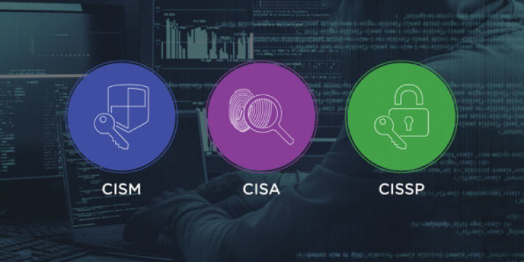 Cisa certification study materials