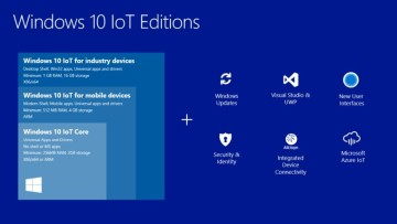 1509659381_windows10iot