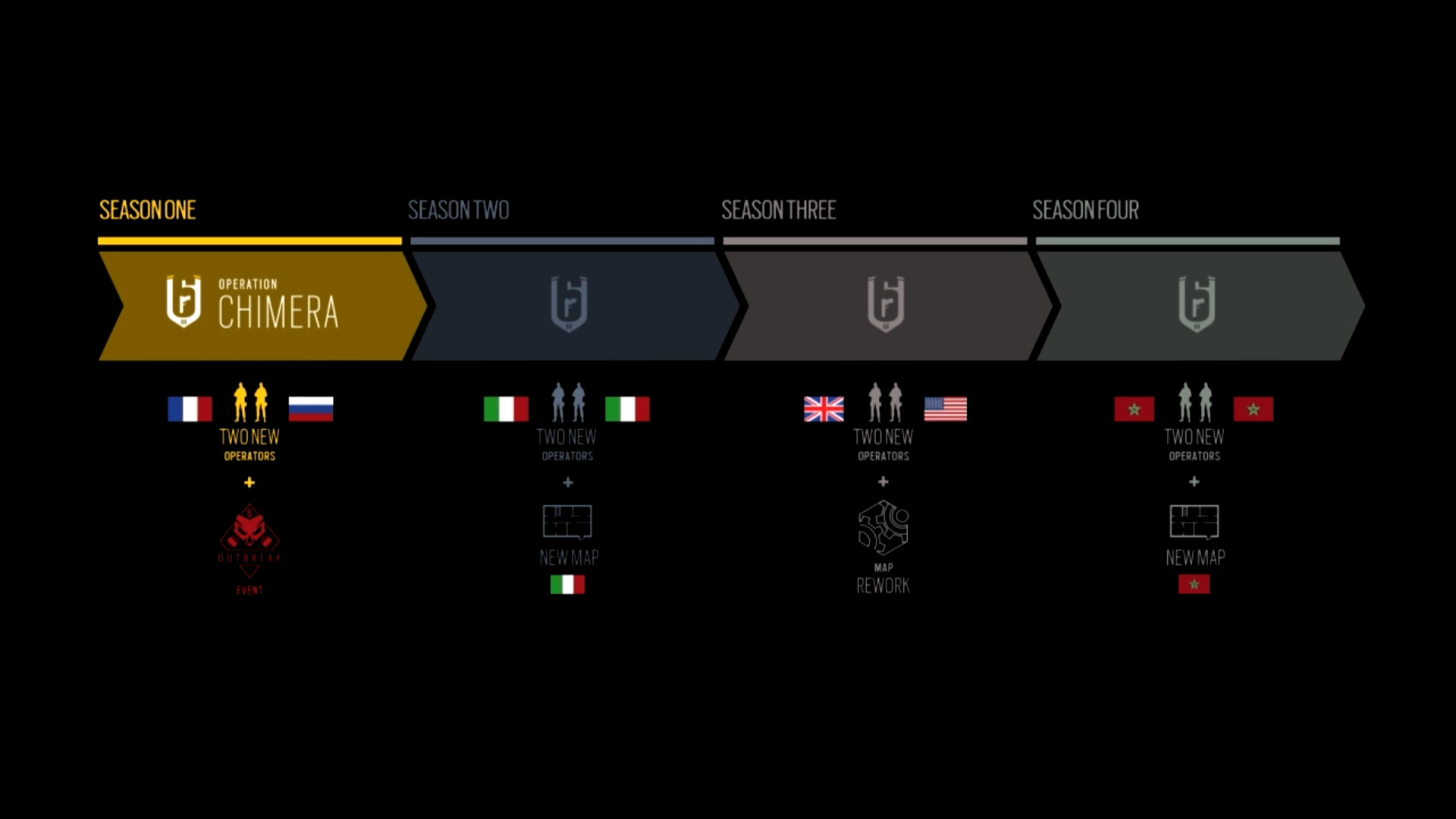 Rainbow Six Siege Year 3 content detailed, new co-op mode