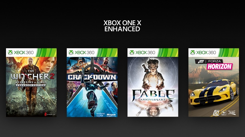 New Xbox 360 Games Are Now Getting Xbox One X Enhancements