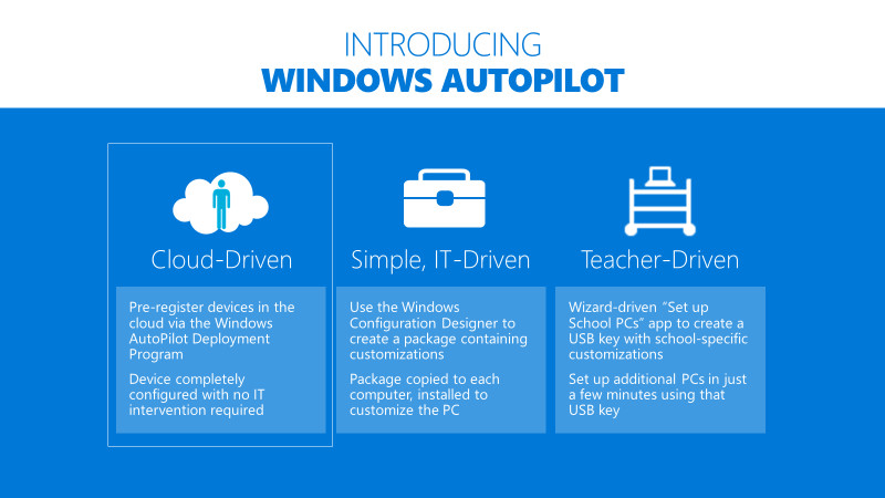 Microsoft unveils new deployment options for Windows