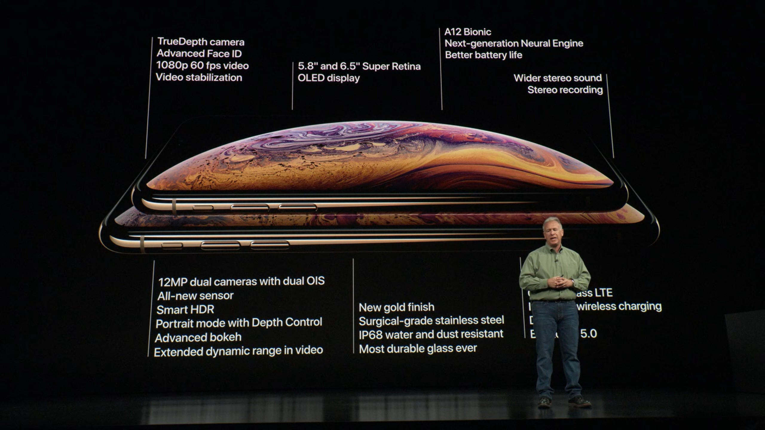 iPhone XS and XS Max have worse battery life than last