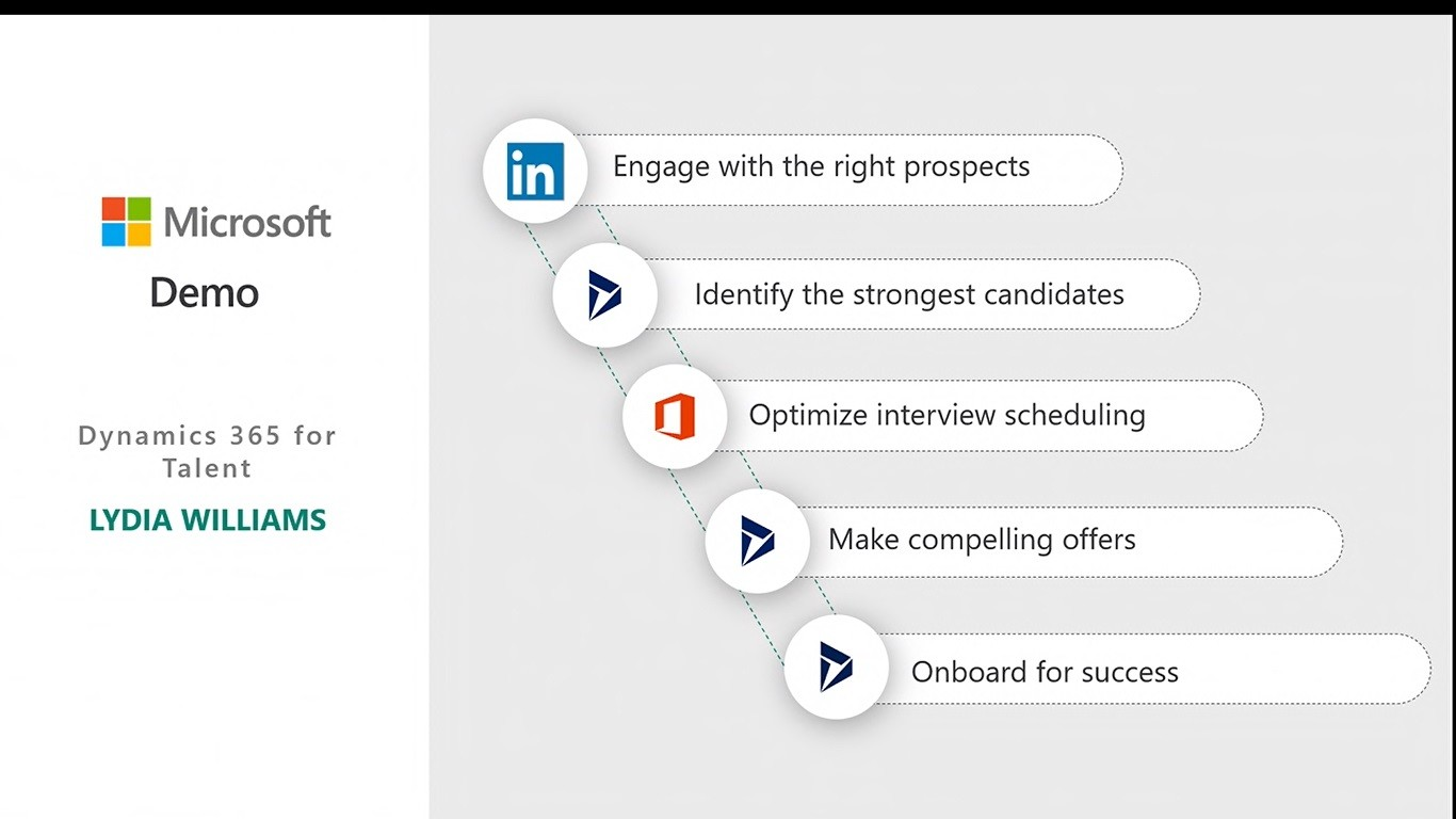 Dynamics 365 gets over 400 new capabilities in the October