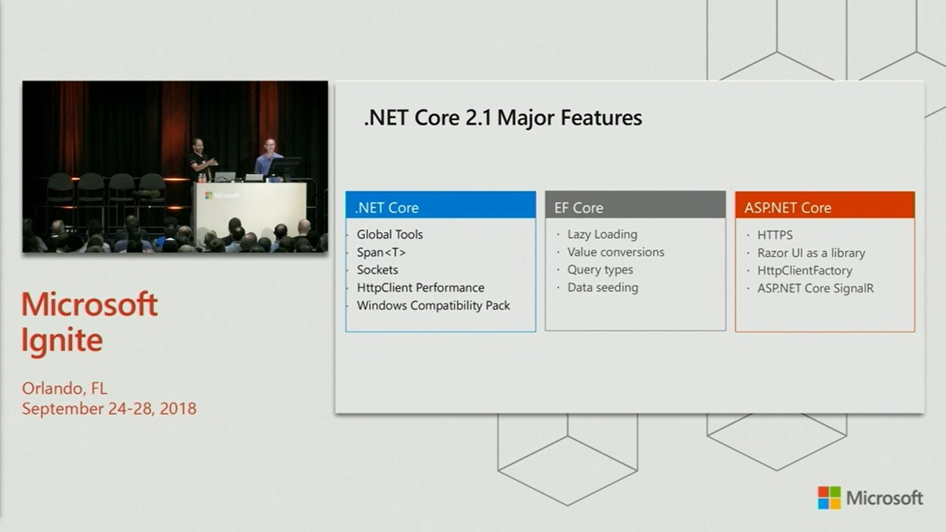 Here's what's new and coming to  NET Core with versions 2 1, 2 2