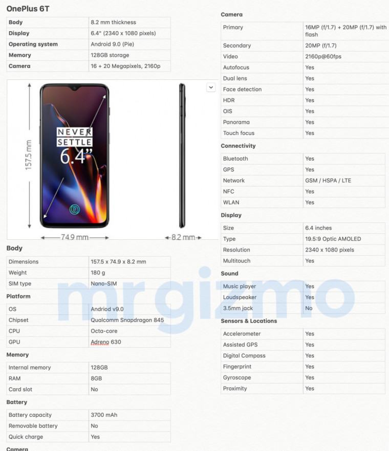OnePlus 6T Renders Leaked Again, Cases Up for Pre-Order Already