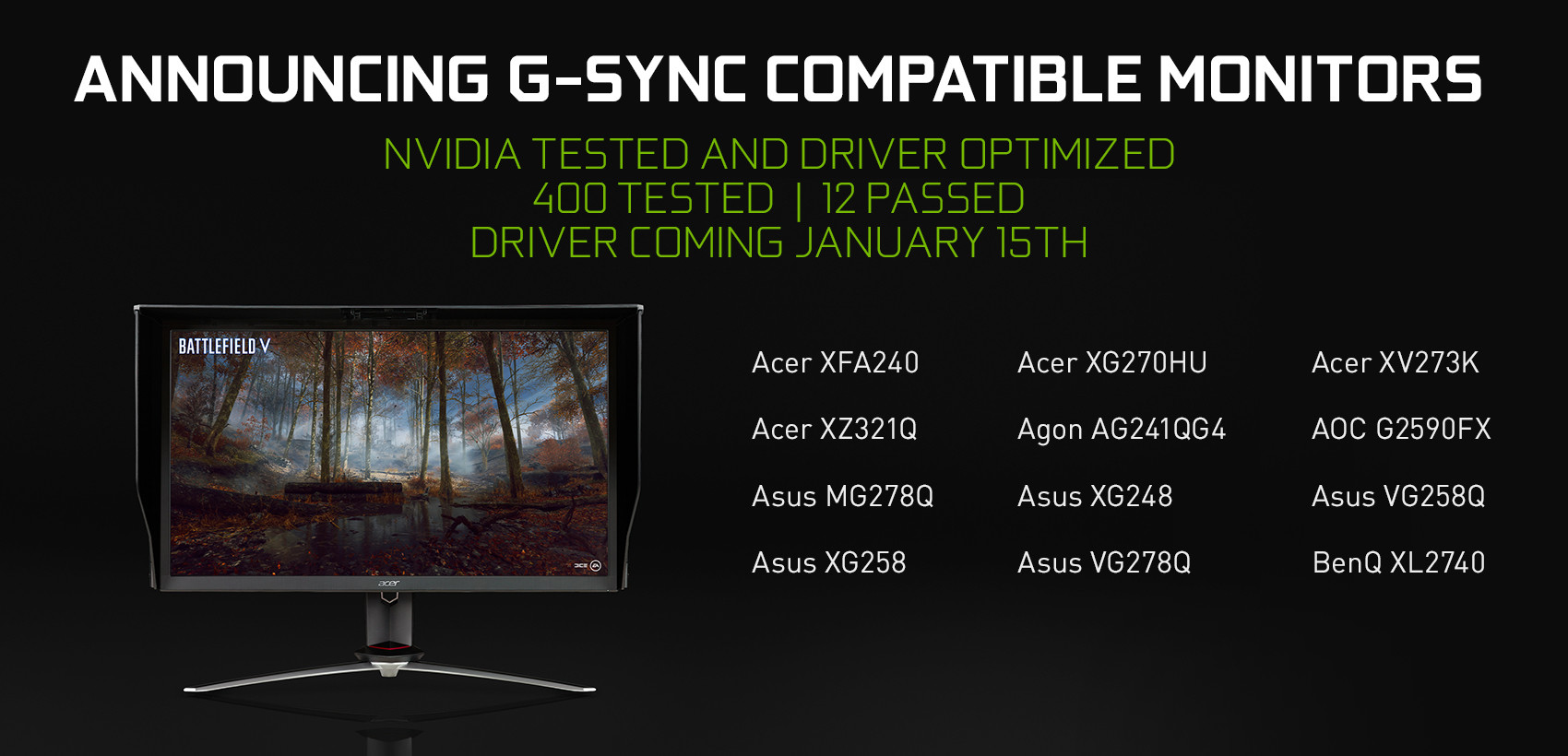 Nvidia adds FreeSync support to its GPUs, but not for all