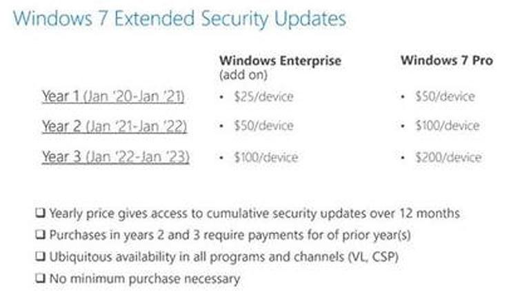 microsoft windows 7 enterprise eol