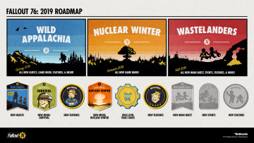 1550857850_fallout76_roadmap_2018_02-21_final