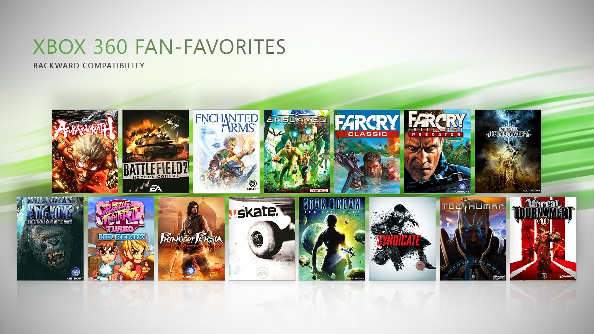 Xbox One Backwards Compatibility List 2020.Microsoft Delivers Last Batch Of Backward Compatibility Games