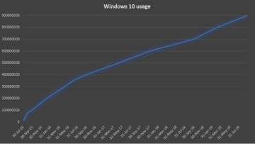 1569343346_windows_10_usage