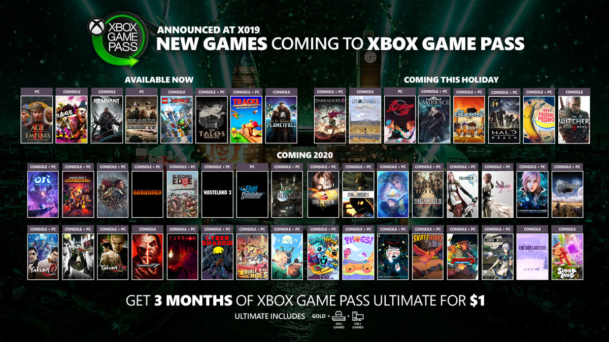 Xbox Games 2020.Over 50 Games Announced For Xbox Game Pass Including Final