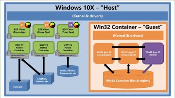 1581443740_windows_10x_containers